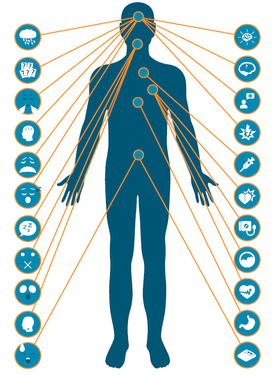 osa common symptoms